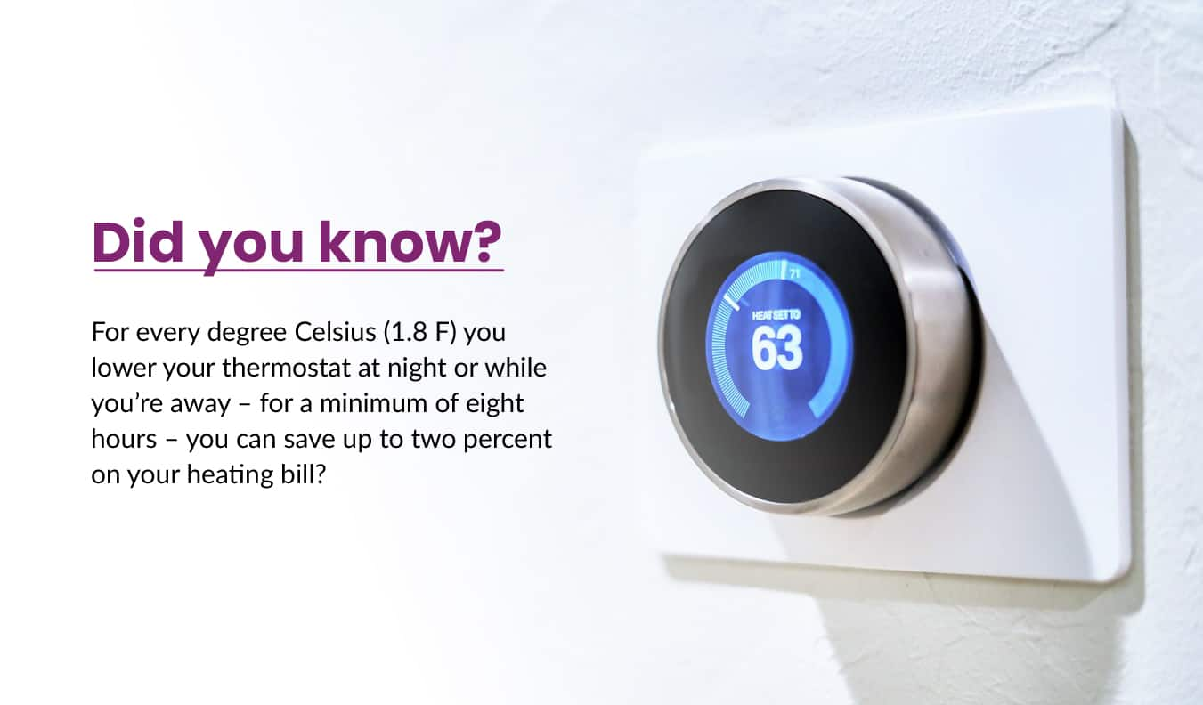 Did you know? For every degree Celsius you lower your thermostat at night or while you're away - for a minimum of eight hours - you can save up to two per cent on your heating bill?